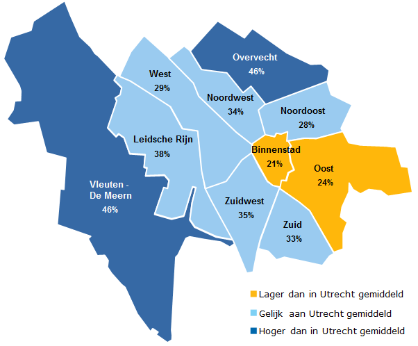Percentages overgewicht per wijk in Utrecht